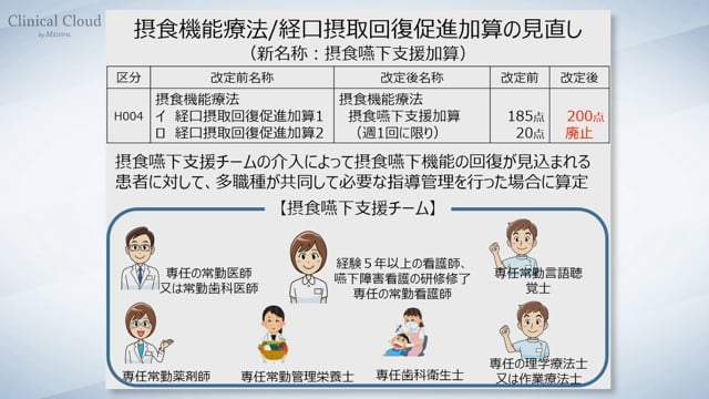 診療報酬改定<病院薬剤師> 〜 特掲診療料 ②~