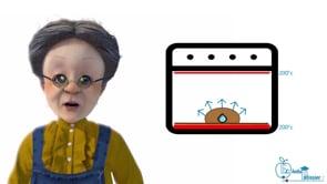 avatar ecoledupatissier