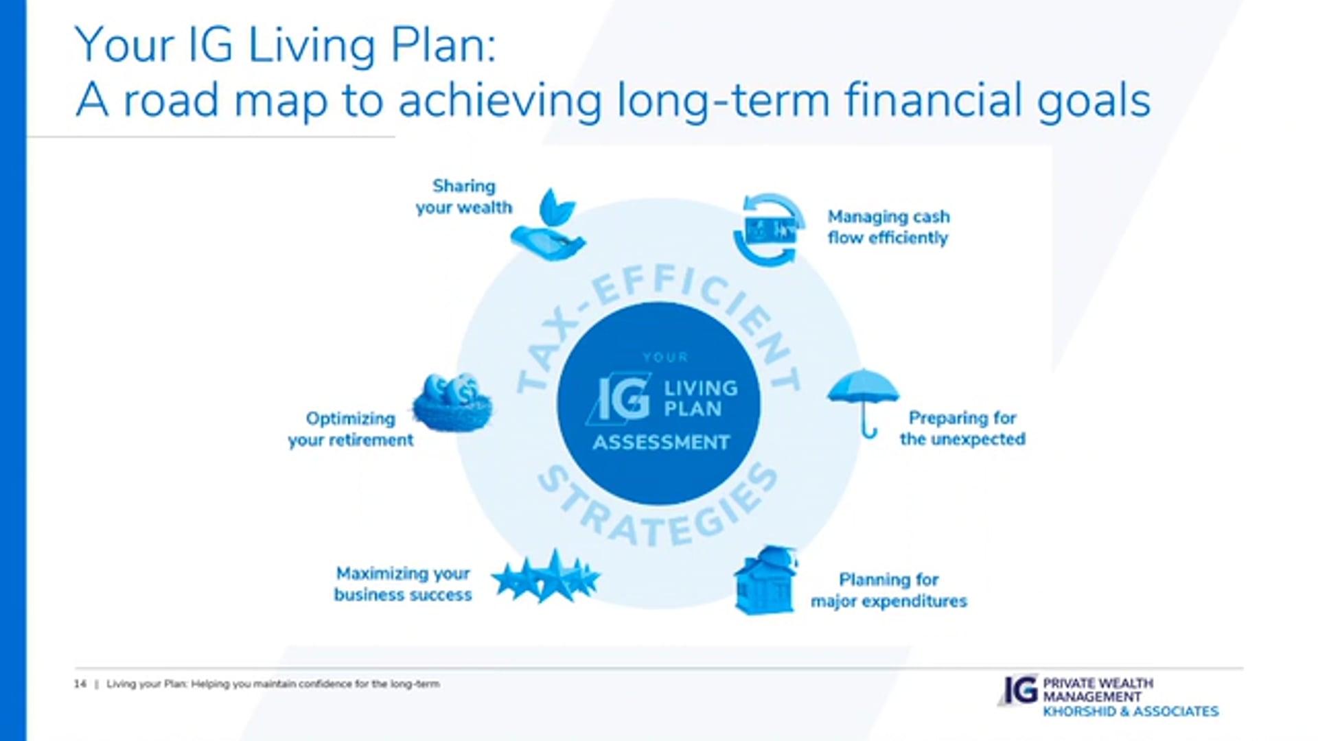 IG Living Plan