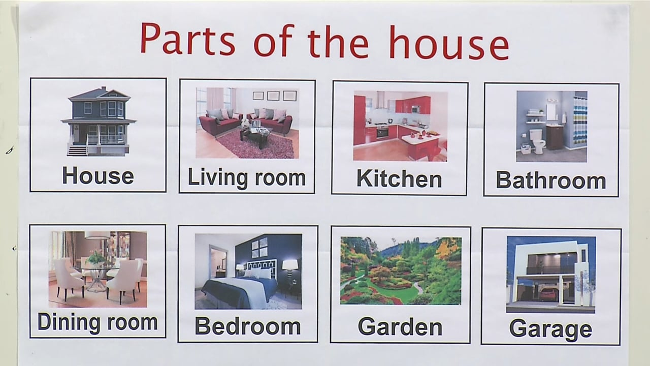 Partes de la casa en ambas culturas
