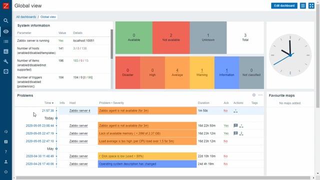 SIGNL4 Zabbix: Mobile App, Alarmierung per Push, SMS und Anruf
