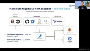 "Session Recording Armory's  ""Fleet Week"" Live Workshop #1  – AWS Quickstarts"