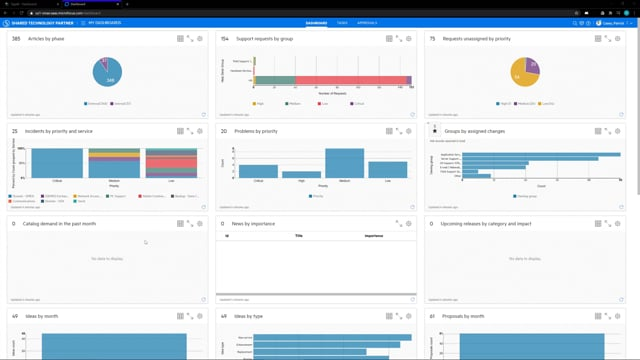 Signl4 and Service Management Automation X Integration