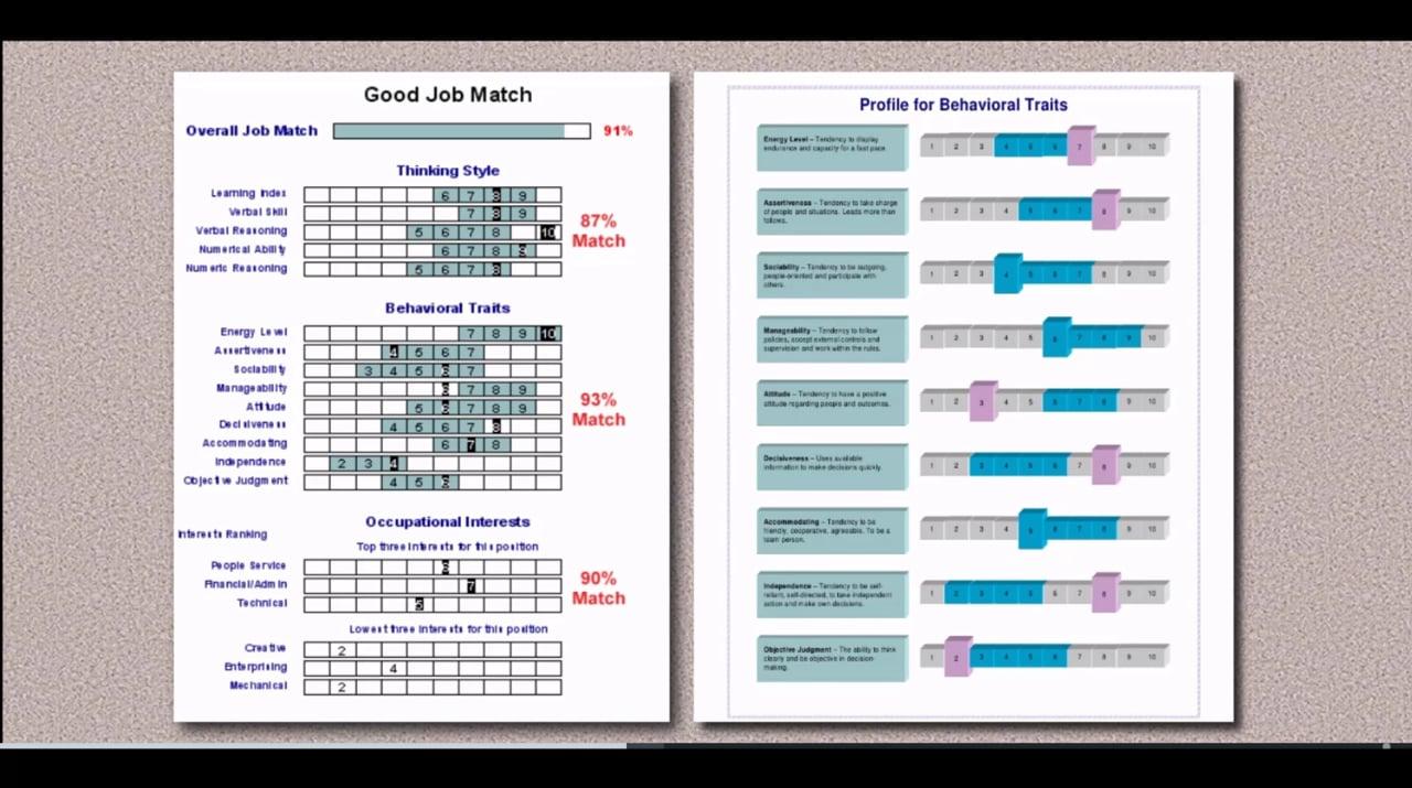 TalentValue Assessment and Job match2020-07-09