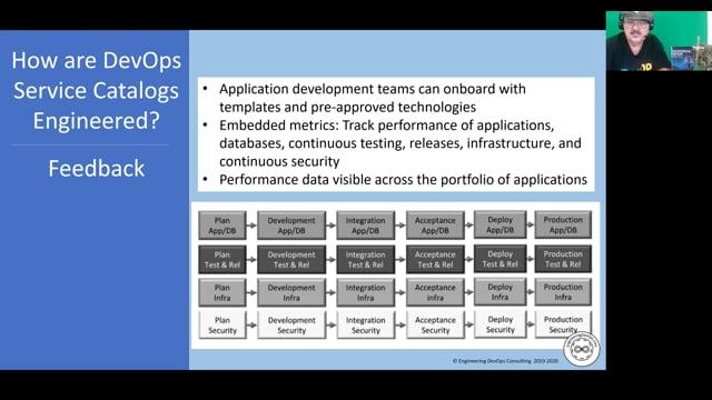 EDT9 - DevOps Service Catalogs