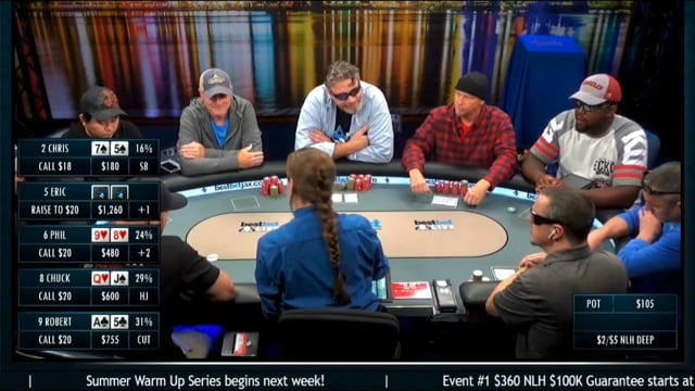 #405: Jacksonville Small Stakes Series (Part 1)