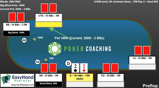 #76: Jonathan Little Reviews Key Hands From His 2020 PartyPoker UK MiniMain Event, Part 4