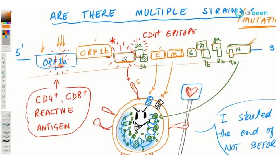 COVID-19 Insights: Mutations in SARS-COV-2