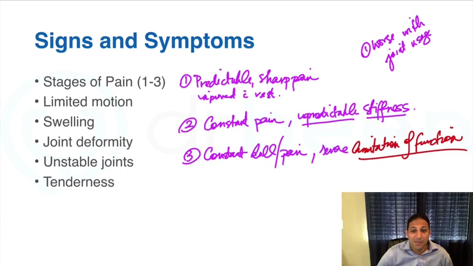 Diagnosis and Treatment of Osteoarthritis