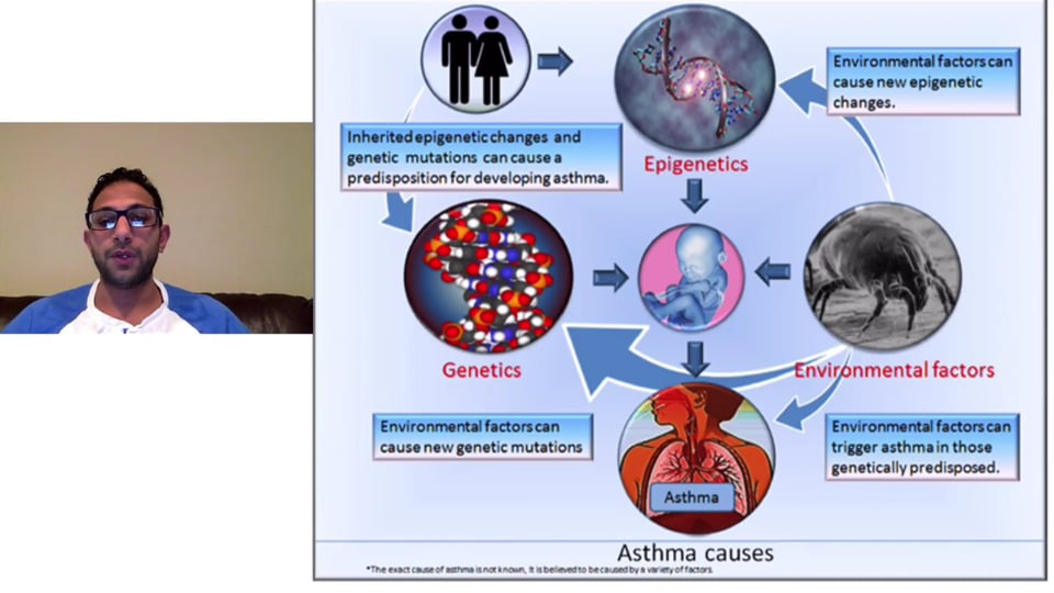 A Clinical Approach to Asthma