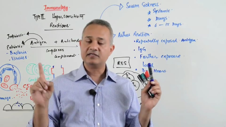 Type III Hypersensitivity Reactions (part 3)