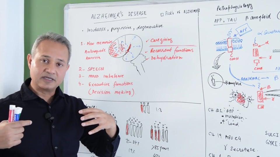 Alzheimer's Disease Review