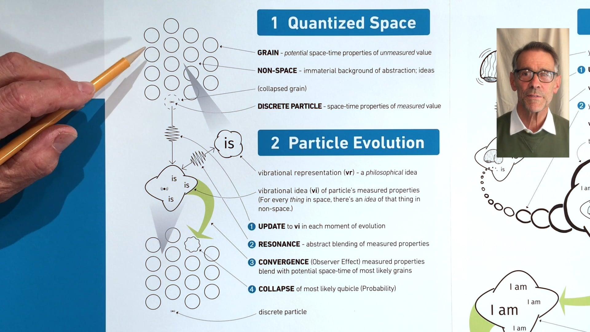 Between Space - Inter-Spacial Abstraction - Gary Blaise Poster Presentation