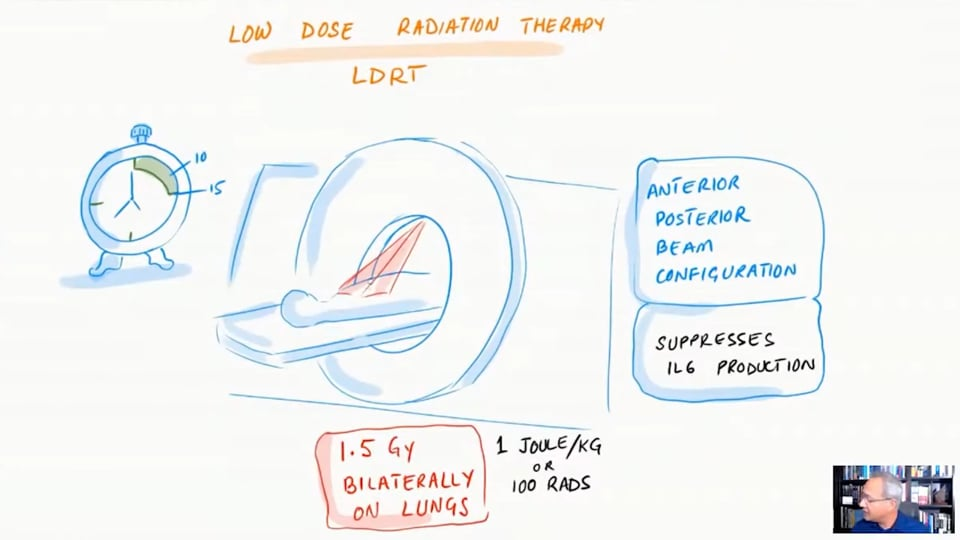 Low Dose Radiation for COVID-19