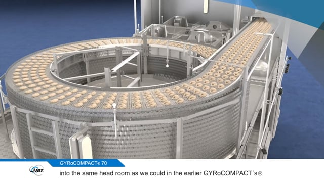 Who can benefit from the NEW Frigoscandia GYRoCOMPACT® 70 Spiral Freezer?
