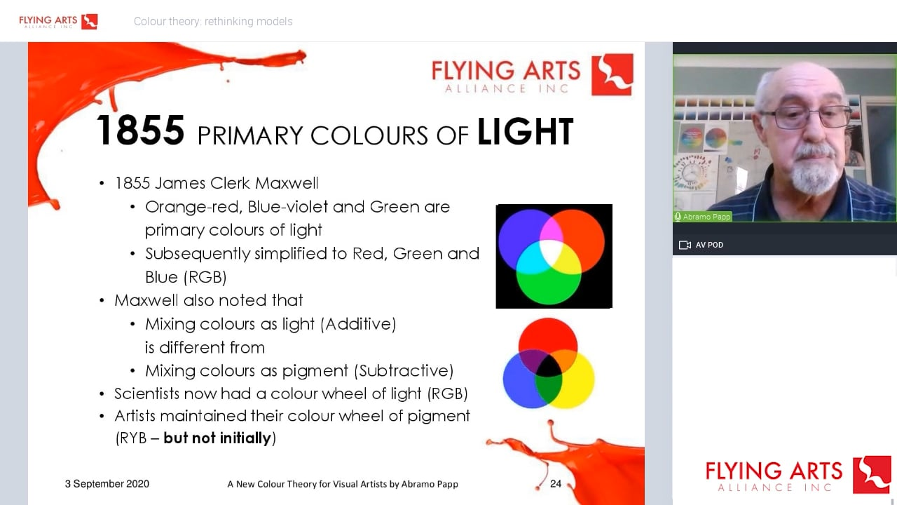 Colour Theory: Rethinking Models by Abramo Papp