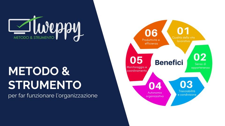 Tweppy - Metodo & Strumento per far funzionare l'organizzazione