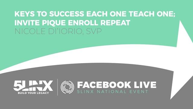 3701Invite, Pique, Enroll, Repeat with SVP Nicole Di Iorio