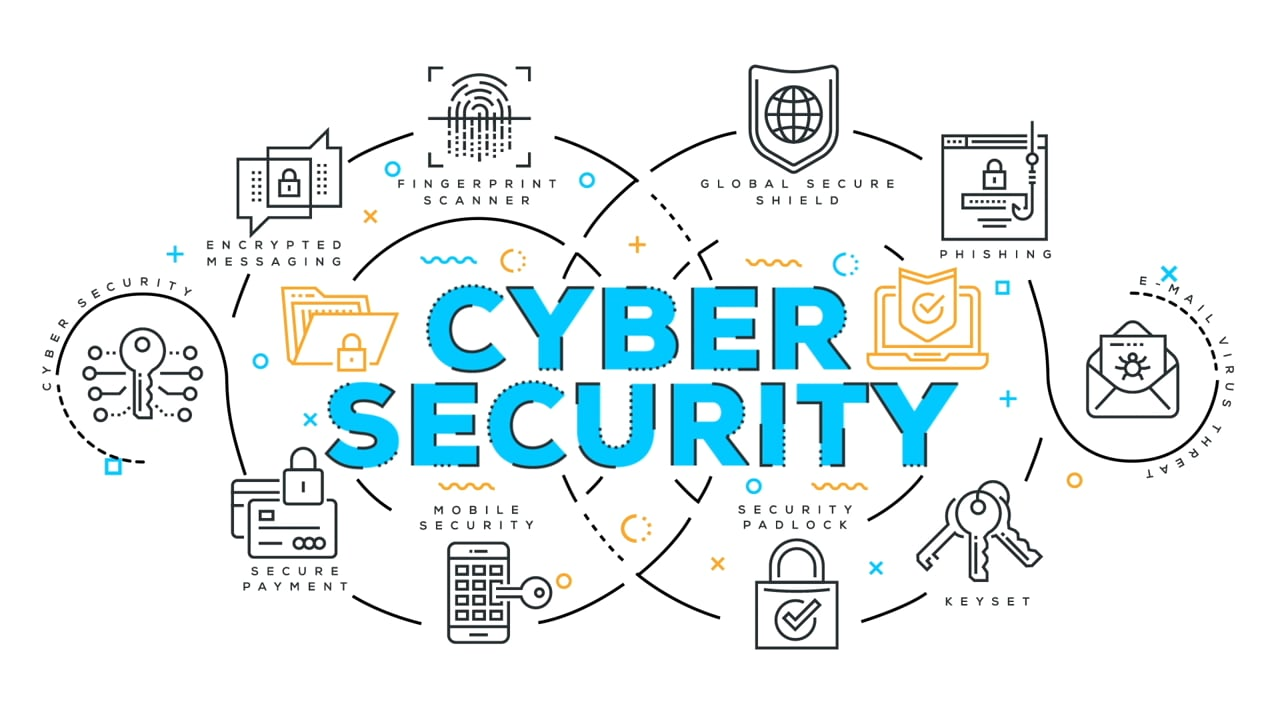 FTC-CyberSense Physical Security