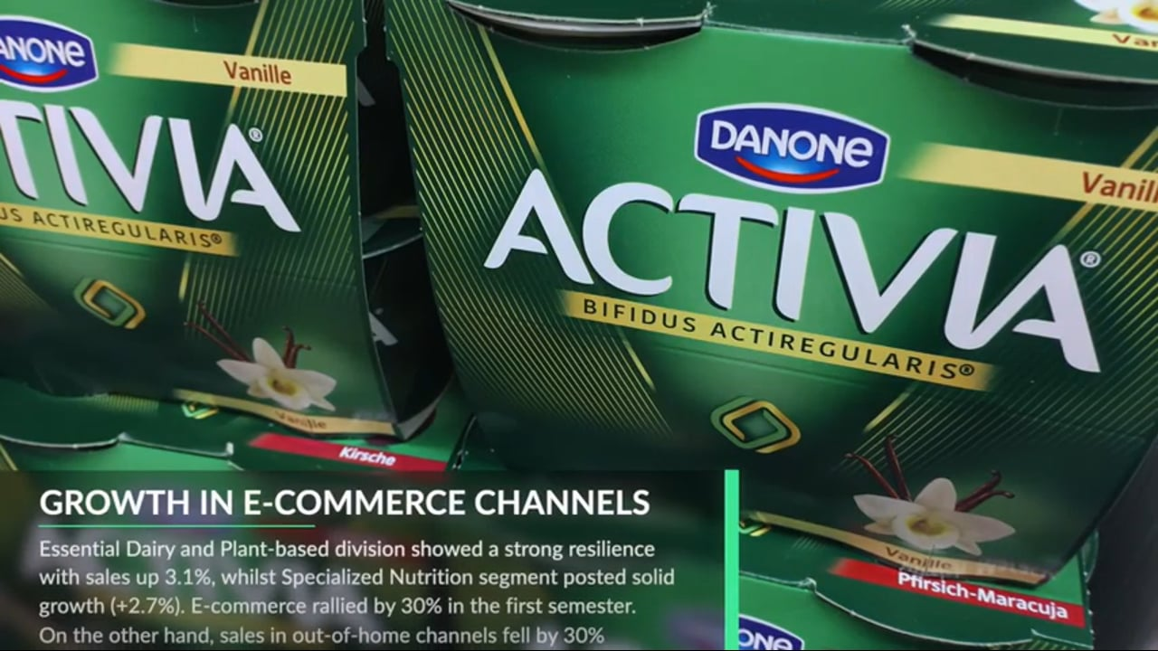 Danone stock fell as they face the challenges of the Coronavirus pandemic