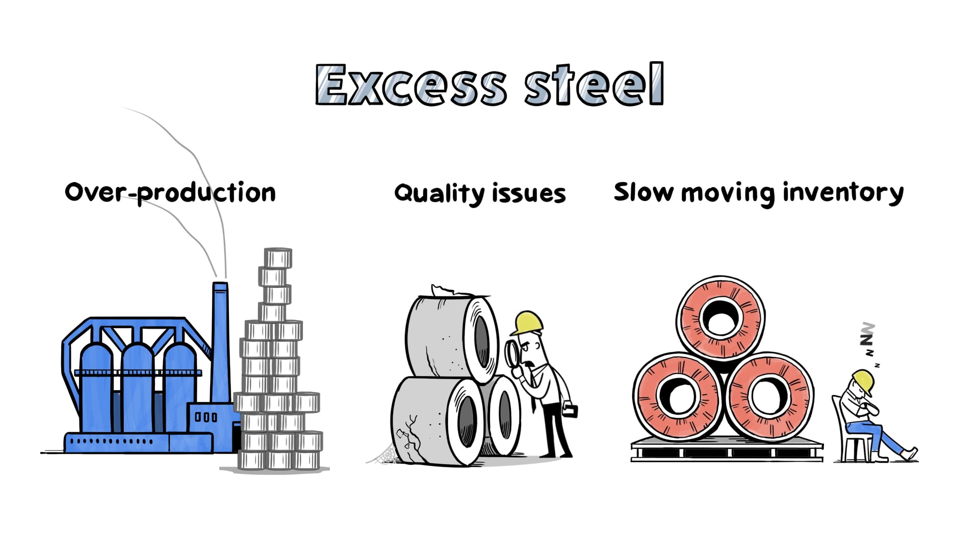 Vanilla Steel | The best way to trade access steel | whiteboard animation