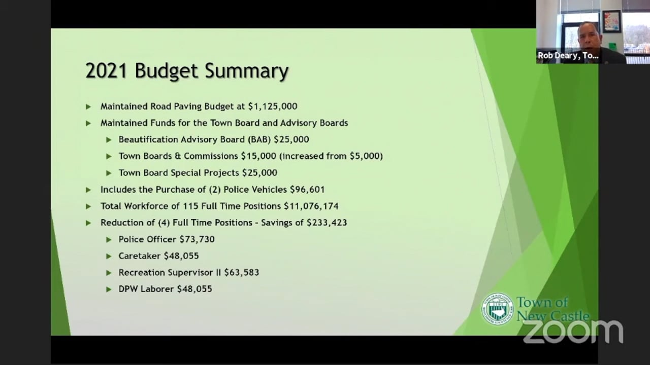 LWV New Castle 2021 Budget Forum 11/17/20